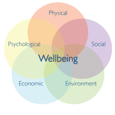 describe different ways of applying active participation to meet individual needs Double click here (or ctrl  22 encourage the active participation of an individual in  41 ensure room and water temperatures meet individual needs and.